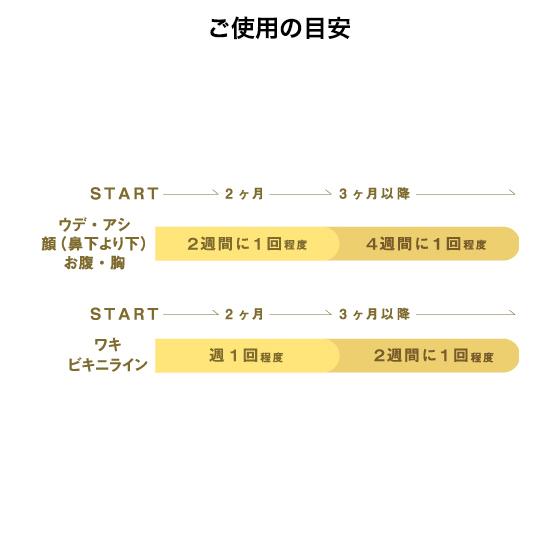 Tbc 光 ビューティー 3